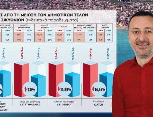 Δήμος Σικυωνίων: Μείωση έως και 20% των δημοτικών τελών