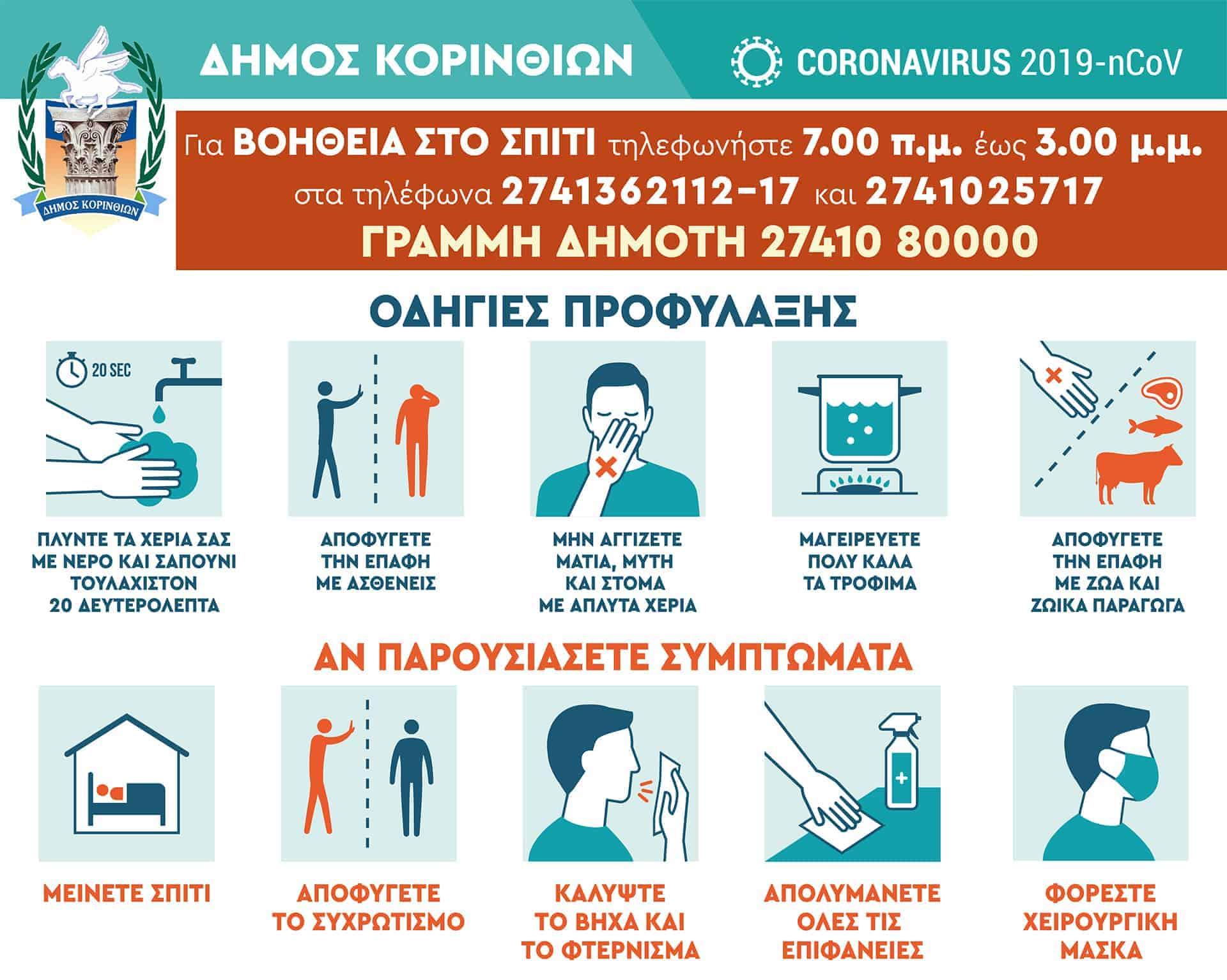 Κοροναϊός - Δήμος Κορινθίων